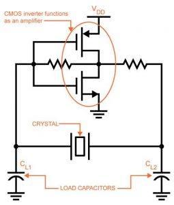 cmos-oscillator