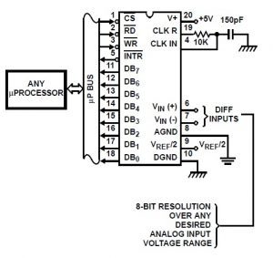 ADC0804_typical_circuit